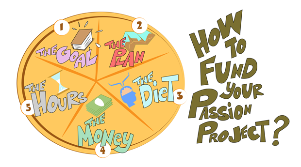 How To Fund Your Passion Project